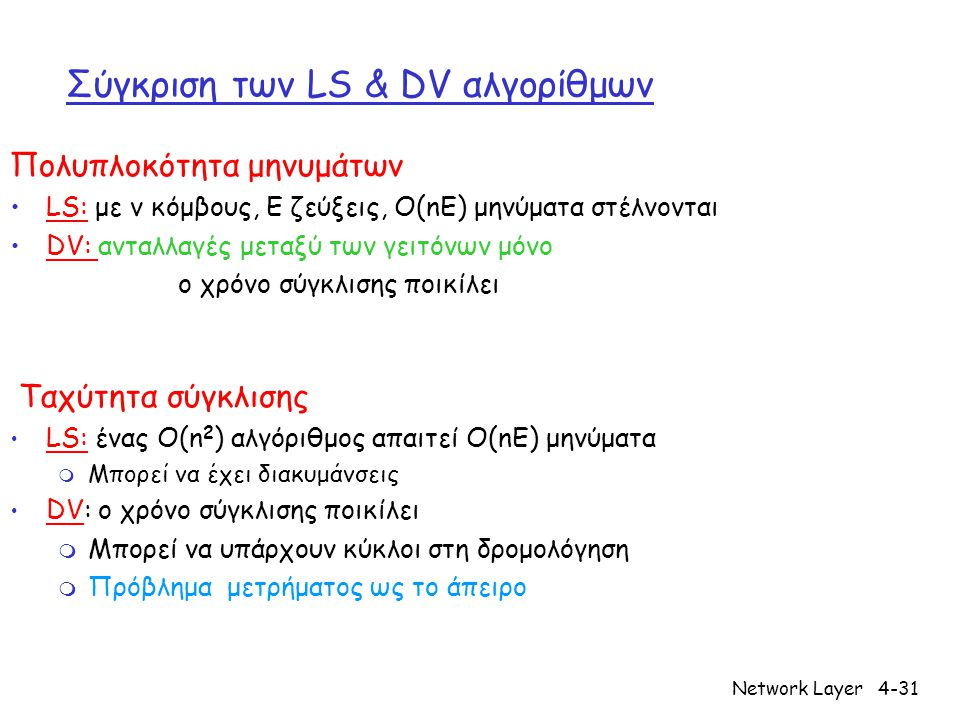 Σύγκριση των LS & DV αλγορίθμων