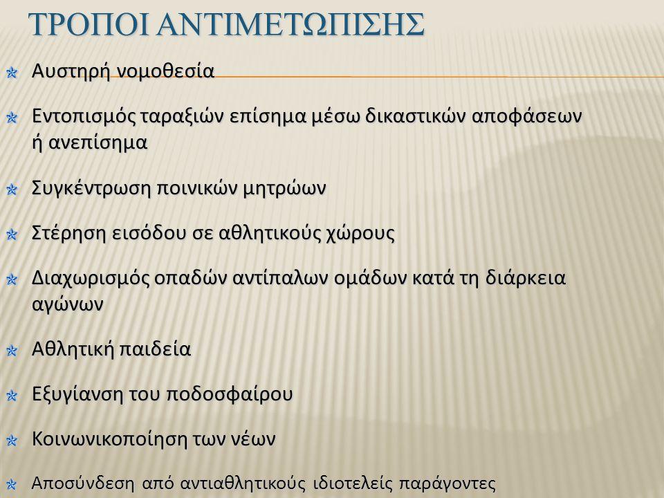 ΤΡΟΠΟΙ ΑΝΤΙΜΕΤΩΠΙΣΗΣ Αυστηρή νομοθεσία