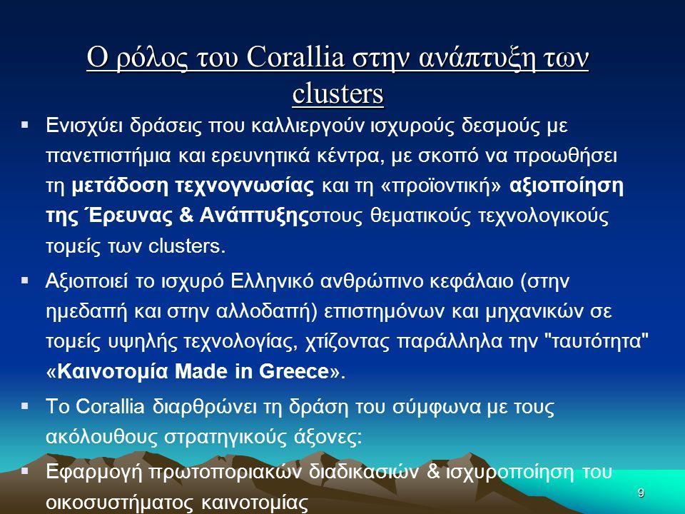 Ο ρόλος του Corallia στην ανάπτυξη των clusters