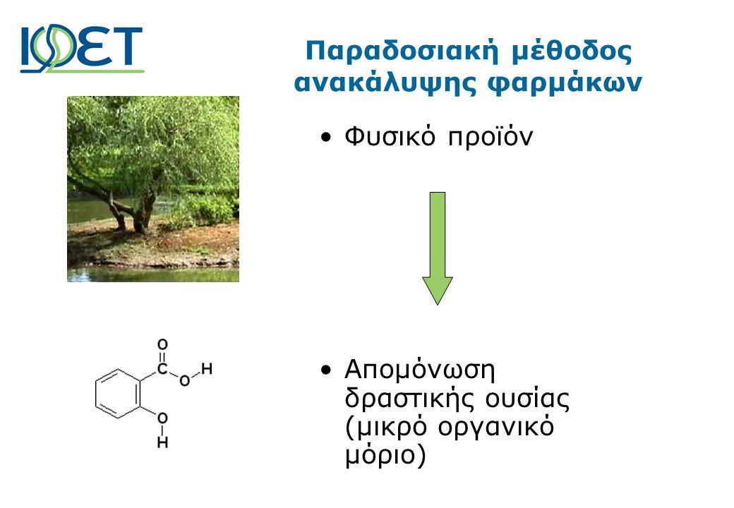Παραδοσιακή μέθοδος ανακάλυψης φαρμάκων