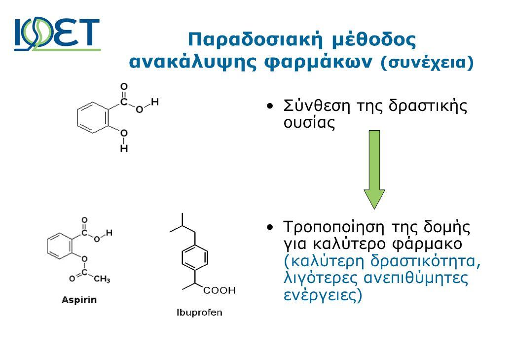 Παραδοσιακή μέθοδος ανακάλυψης φαρμάκων (συνέχεια)