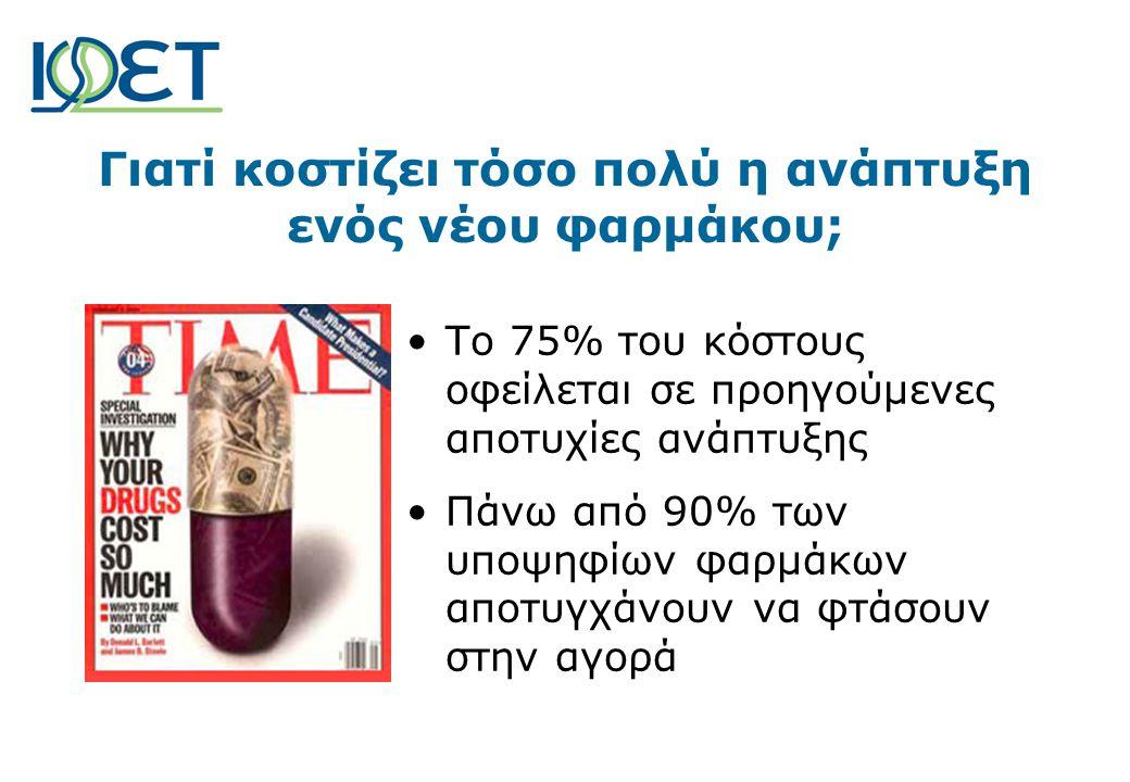 Γιατί κοστίζει τόσο πολύ η ανάπτυξη ενός νέου φαρμάκου;