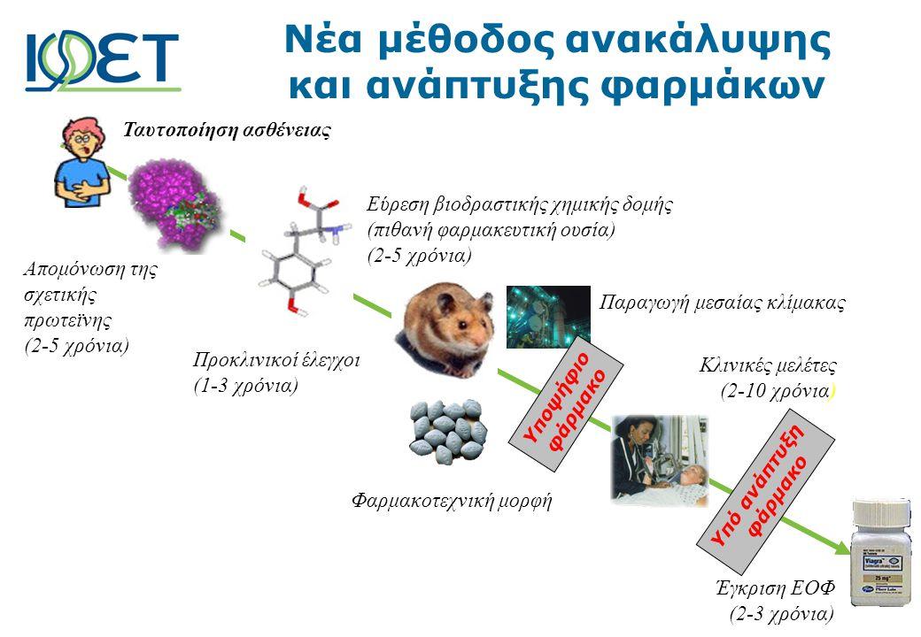 Νέα μέθοδος ανακάλυψης και ανάπτυξης φαρμάκων
