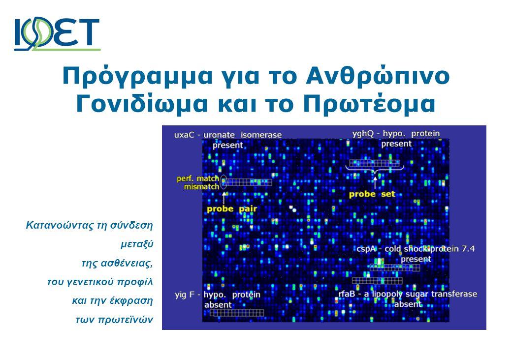 Πρόγραμμα για το Ανθρώπινο Γονιδίωμα και το Πρωτέομα