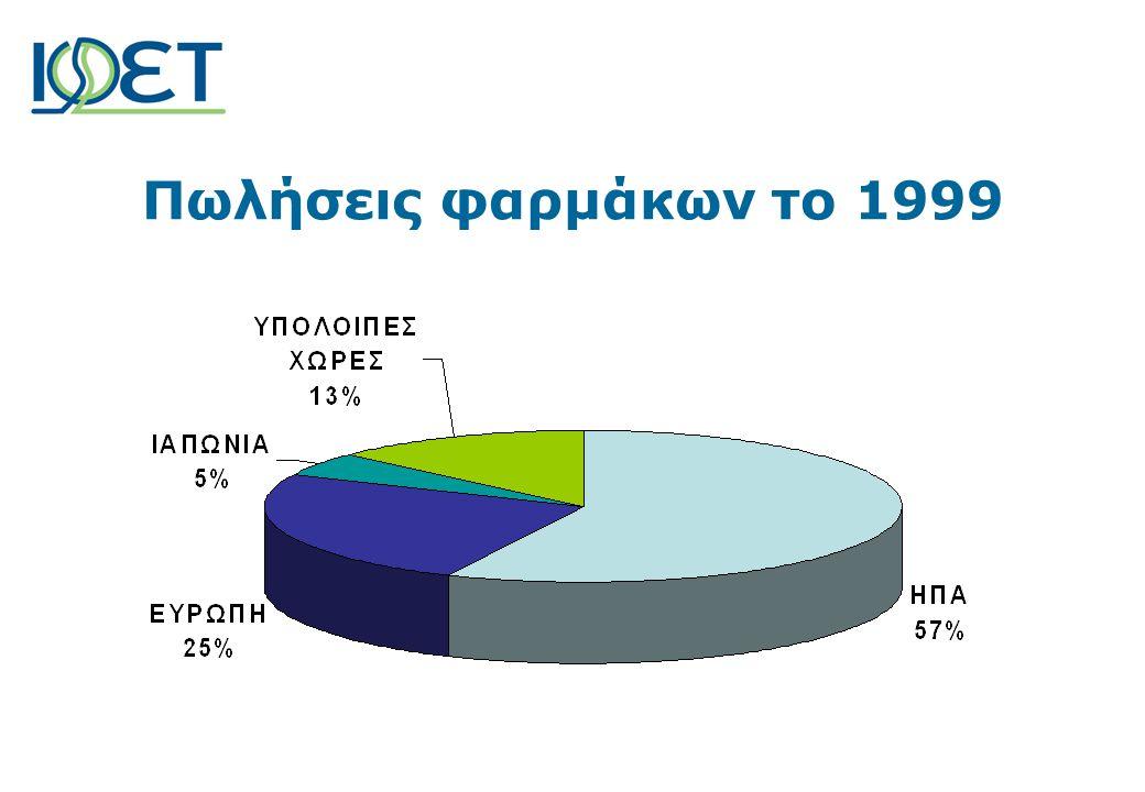 Πωλήσεις φαρμάκων το 1999