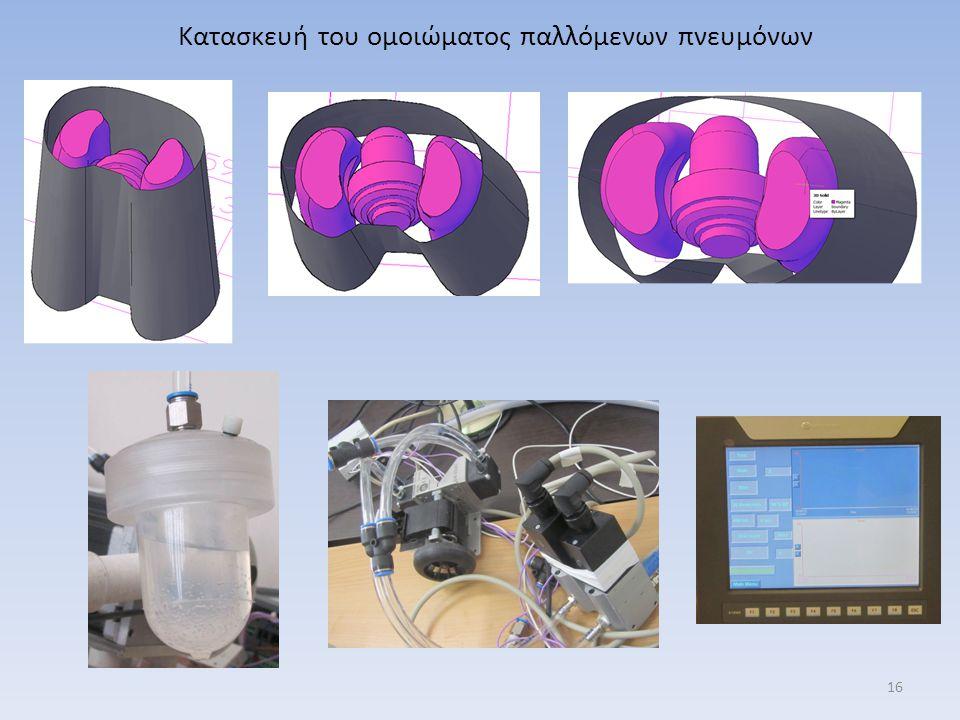 Κατασκευή του ομοιώματος παλλόμενων πνευμόνων