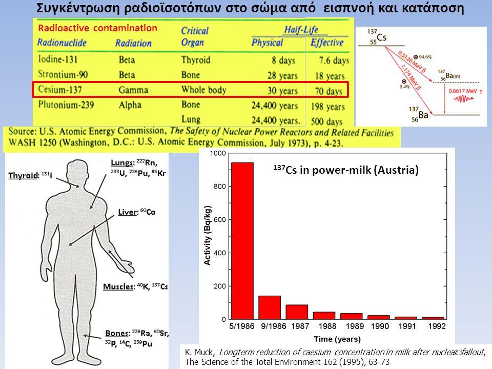 Συγκέντρωση ραδιοϊσοτόπων στο σώμα από εισπνοή και κατάποση