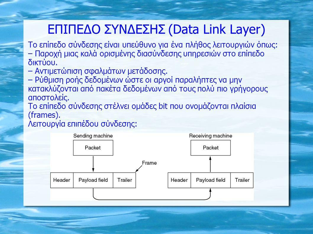 ΕΠΙΠΕΔΟ ΣΥΝΔΕΣΗΣ (Data Link Layer)