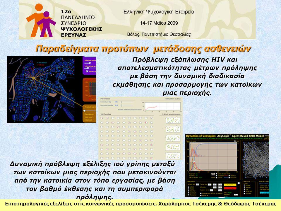 Παραδείγματα προτύπων μετάδοσης ασθενειών