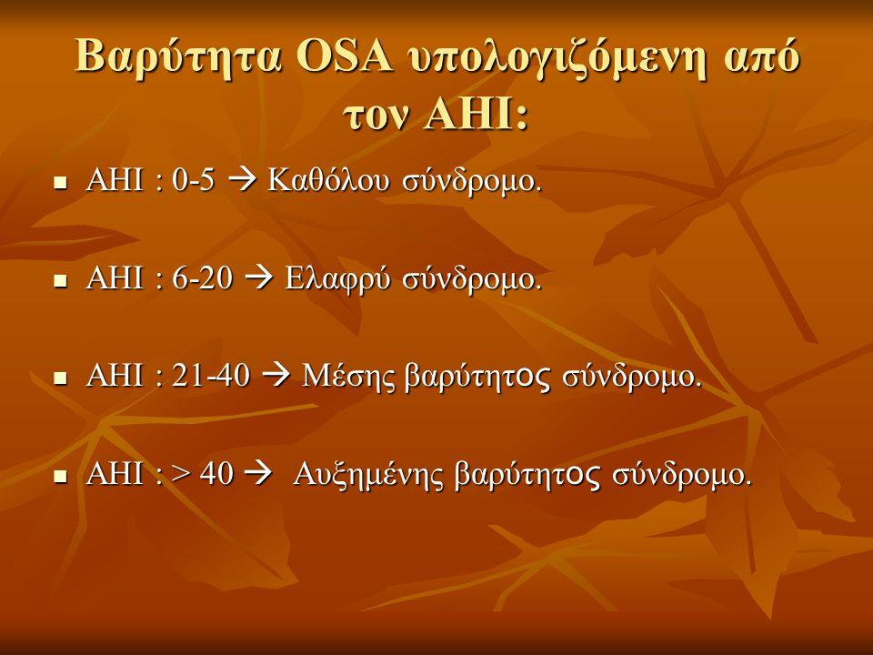 Βαρύτητα OSA υπολογιζόμενη από τον ΑΗΙ: