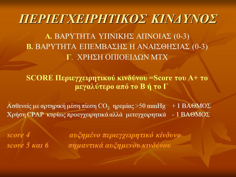 ΠΕΡΙΕΓΧΕΙΡΗΤΙΚΟΣ ΚΙΝΔΥΝΟΣ
