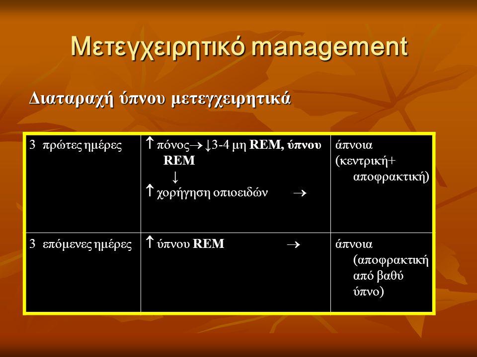 Μετεγχειρητικό management