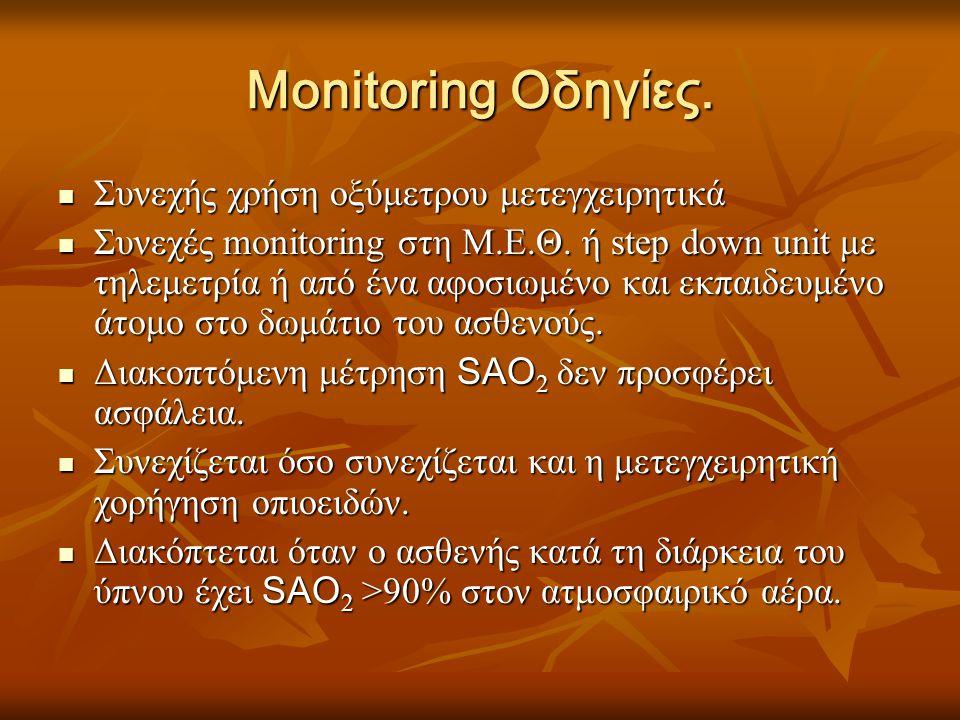 Monitoring Οδηγίες. Συνεχής χρήση οξύμετρου μετεγχειρητικά