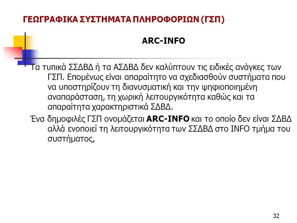 ARC-INFO ΓΕΩΓΡΑΦΙΚΑ ΣΥΣΤΗΜΑΤΑ ΠΛΗΡΟΦΟΡΙΩΝ (ΓΣΠ)