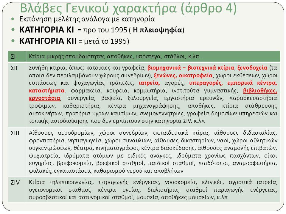 Βλάβες Γενικού χαρακτήρα (άρθρο 4)