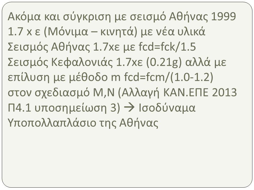 Ακόμα και σύγκριση με σεισμό Αθήνας 1999 1