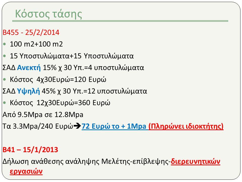 Κόστος τάσης Β455 - 25/2/2014. 100 m2+100 m2. 15 Υποστυλώματα+15 Υποστυλώματα. ΣΑΔ Ανεκτή 15% χ 30 Υπ.=4 υποστυλώματα.