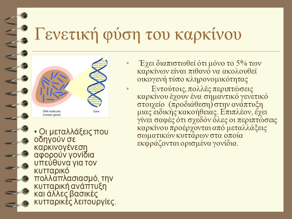 Γενετική φύση του καρκίνου
