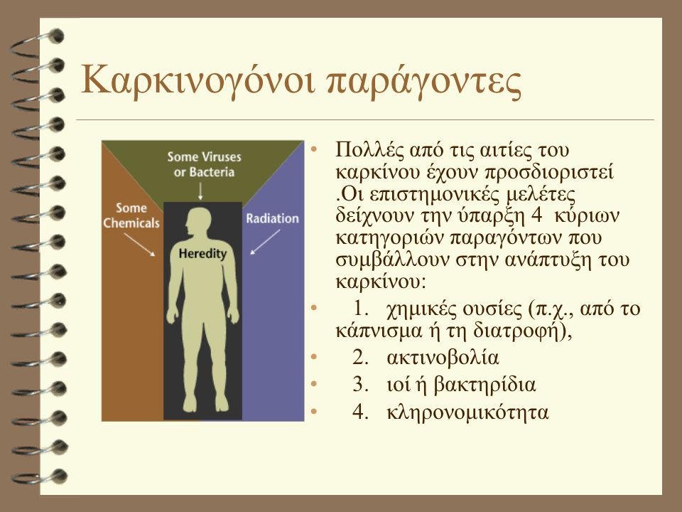 Καρκινογόνοι παράγοντες