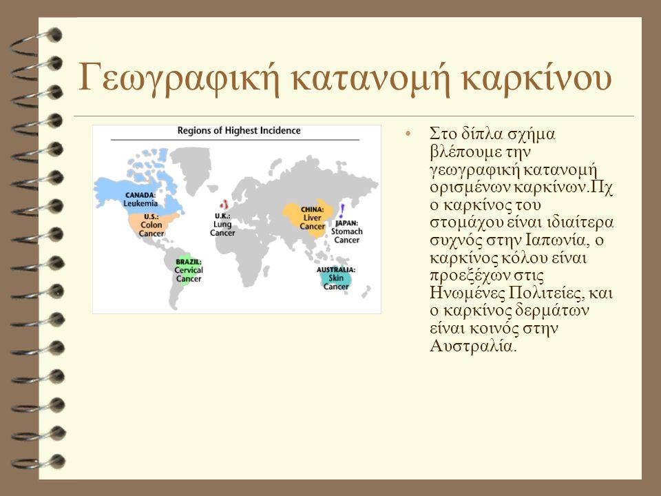 Γεωγραφική κατανομή καρκίνου