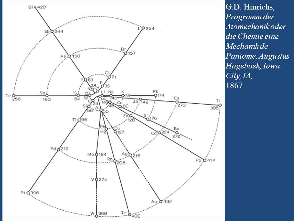 G.D. Hinrichs, Programm der