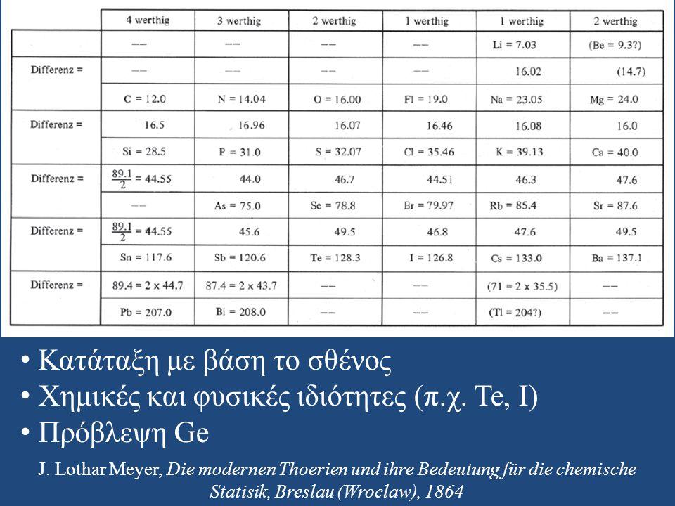 Κατάταξη με βάση το σθένος Χημικές και φυσικές ιδιότητες (π.χ. Te, I)