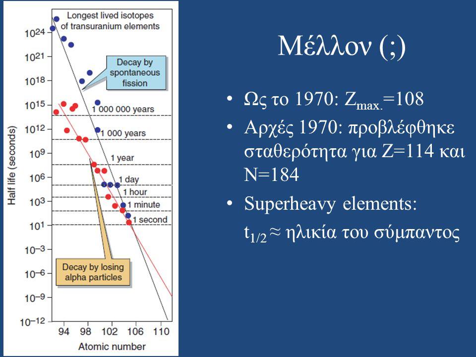 Μέλλον (;) Ως το 1970: Zmax.=108. Αρχές 1970: προβλέφθηκε σταθερότητα για Ζ=114 και Ν=184. Superheavy elements: