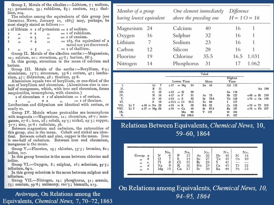Relations Between Equivalents, Chemical News, 10, 59–60, 1864