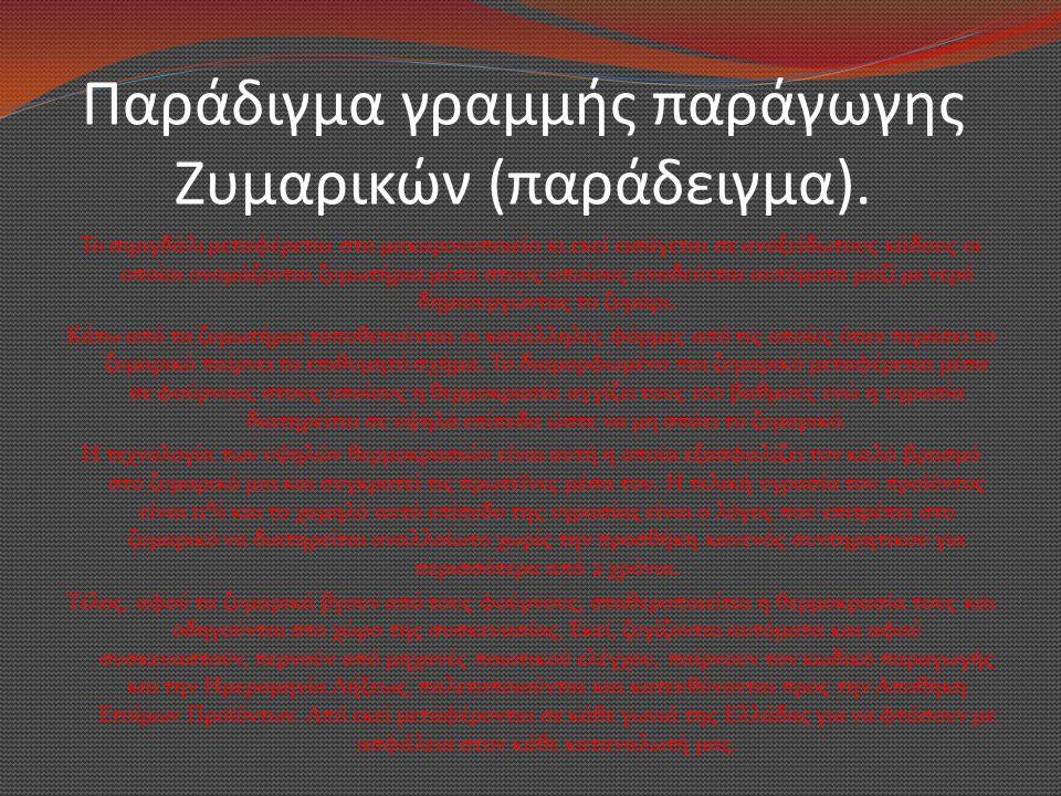 Παράδιγμα γραμμής παράγωγης Ζυμαρικών (παράδειγμα).