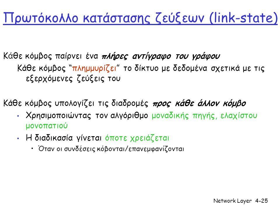 Πρωτόκολλο κατάστασης ζεύξεων (link-state)