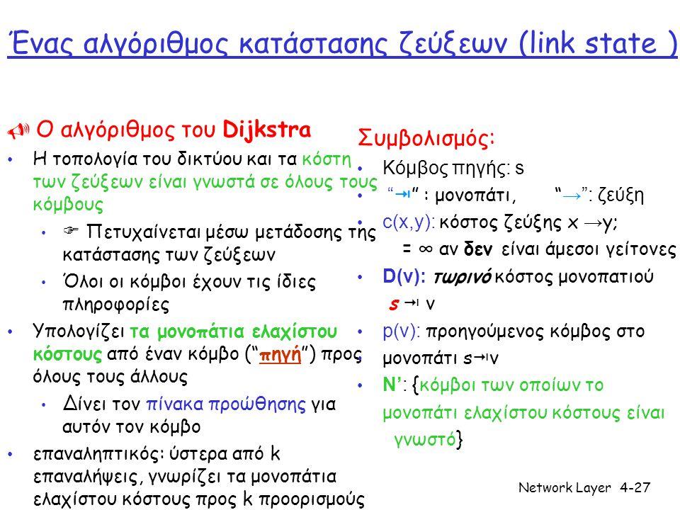 Ένας αλγόριθμος κατάστασης ζεύξεων (link state )