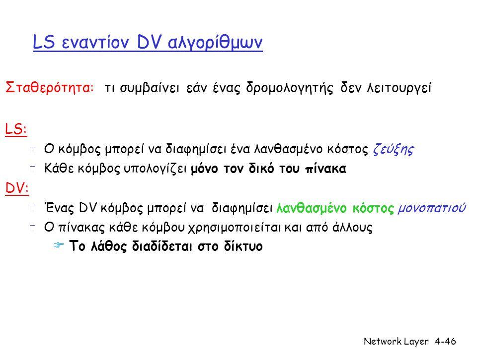 LS εναντίον DV αλγορίθμων