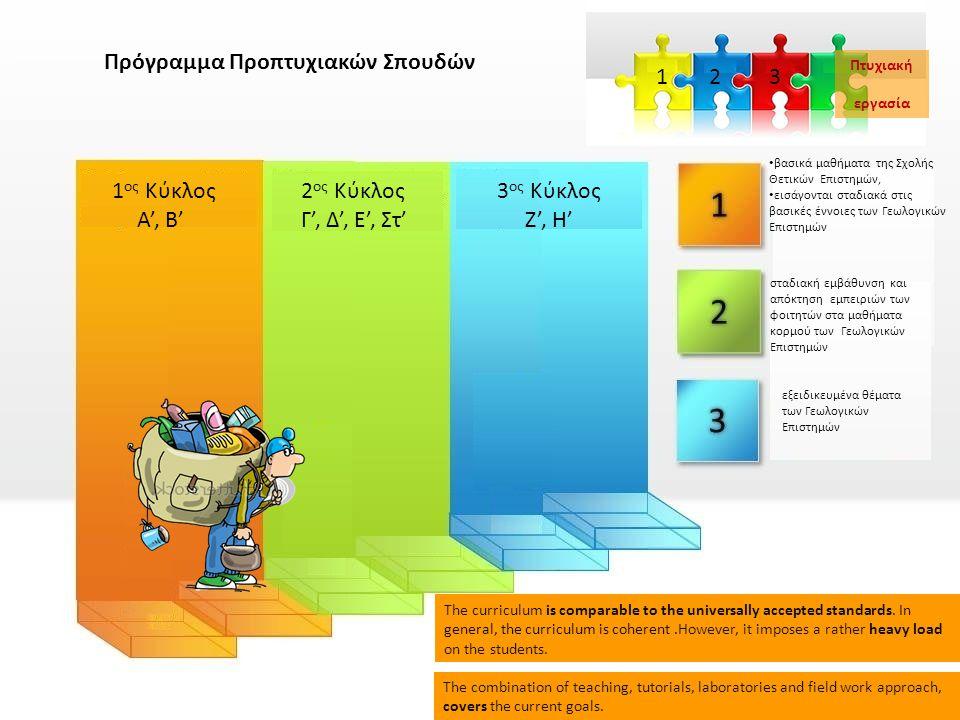 Πρόγραμμα Προπτυχιακών Σπουδών 1 2 3