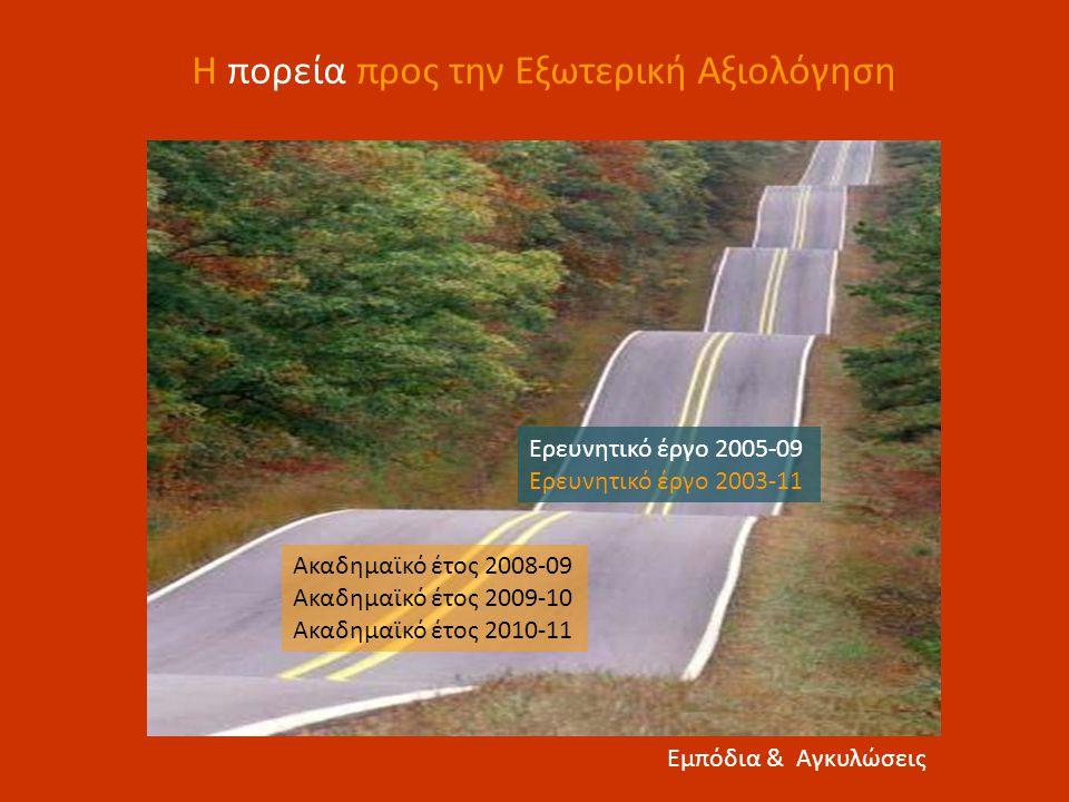 Η πορεία προς την Εξωτερική Αξιολόγηση