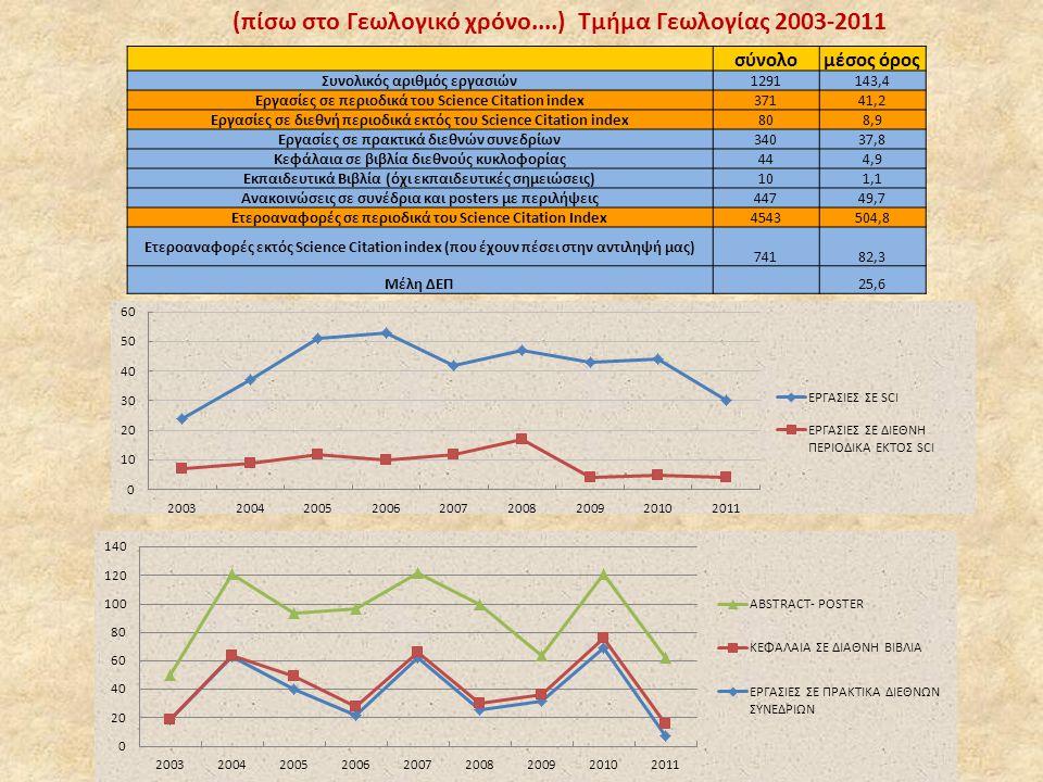 (πίσω στο Γεωλογικό χρόνο....) Τμήμα Γεωλογίας 2003-2011