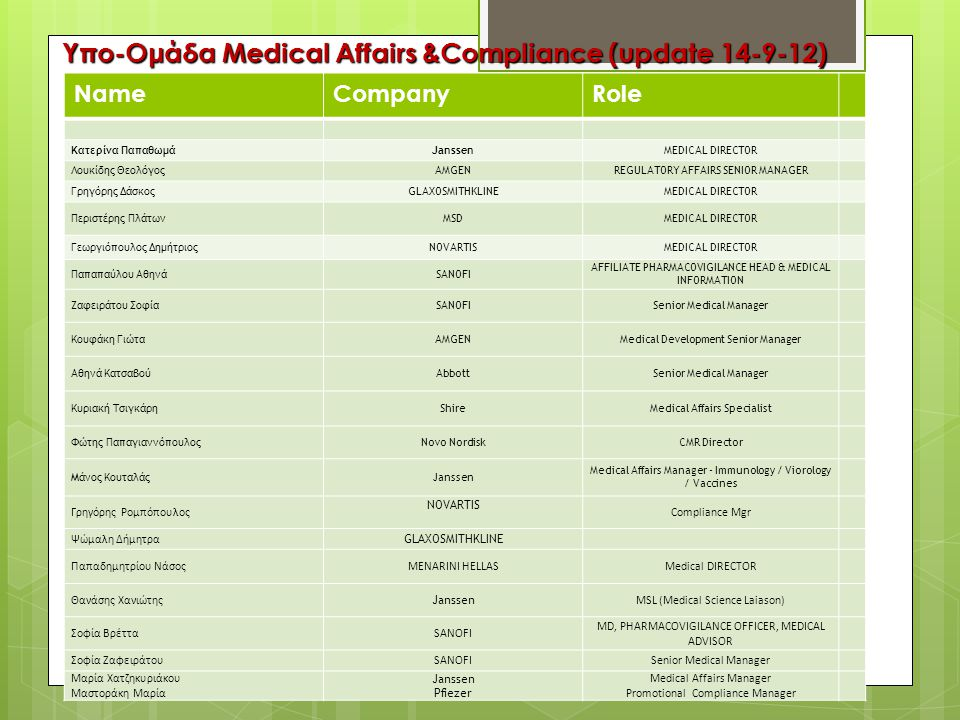 Υπο-Ομάδα Medical Affairs &Compliance (update )