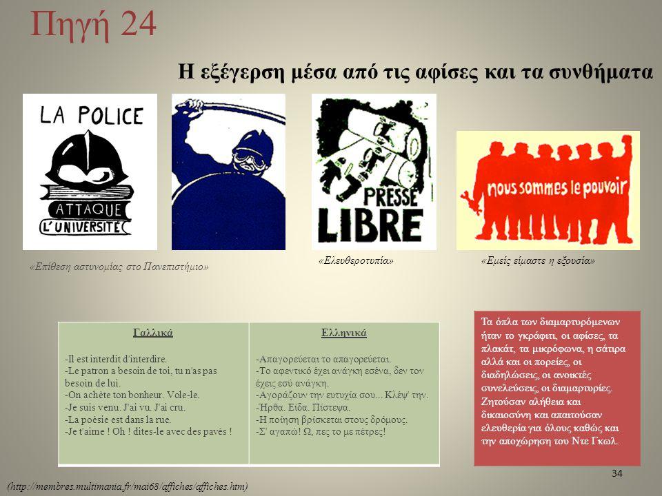 Πηγή 24 Η εξέγερση μέσα από τις αφίσες και τα συνθήματα