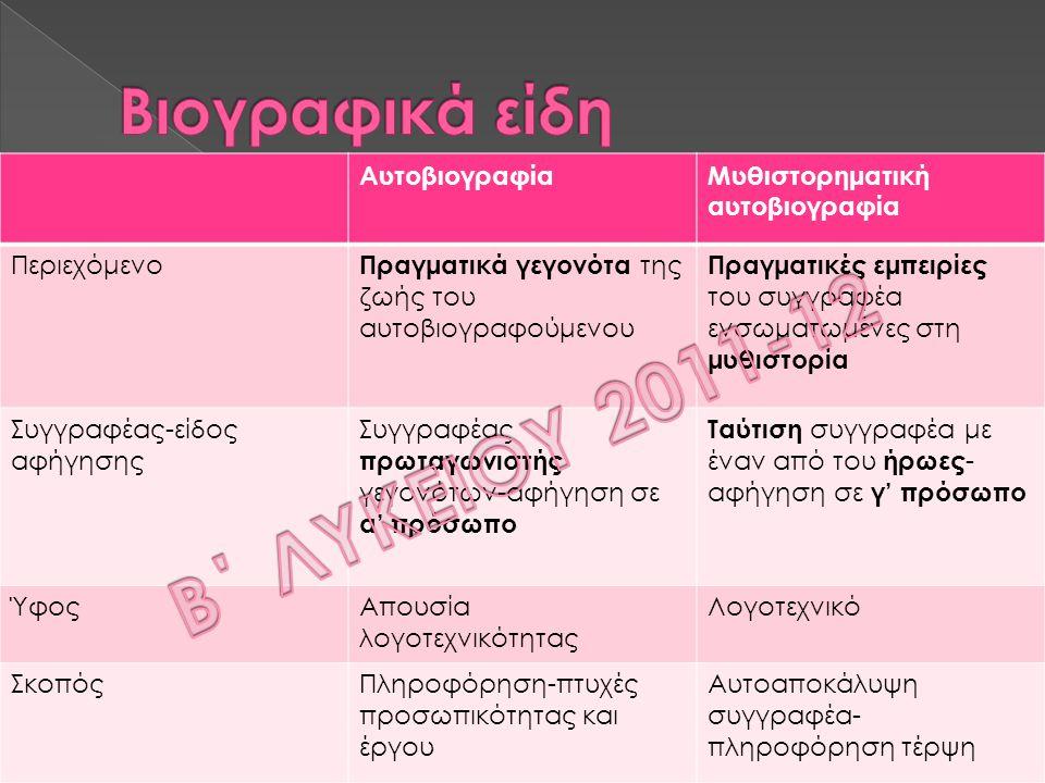 Β΄ ΛΥΚΕΙΟΥ 2011-12 Βιογραφικά είδη Αυτοβιογραφία