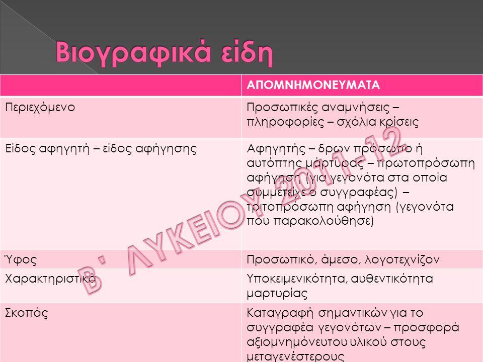 Β΄ ΛΥΚΕΙΟΥ 2011-12 Βιογραφικά είδη ΑΠΟΜΝΗΜΟΝΕΥΜΑΤΑ Περιεχόμενο