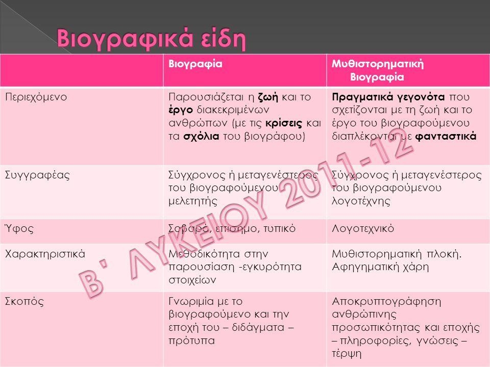 Β΄ ΛΥΚΕΙΟΥ 2011-12 Βιογραφικά είδη Βιογραφία Μυθιστορηματική