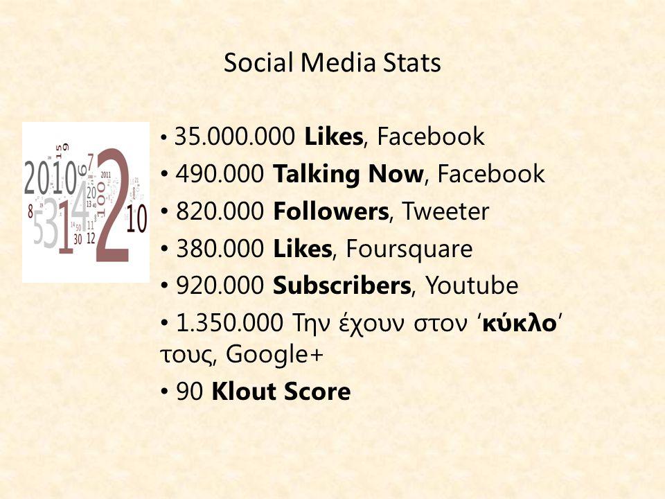 Social Media Stats 490.000 Talking Now, Facebook