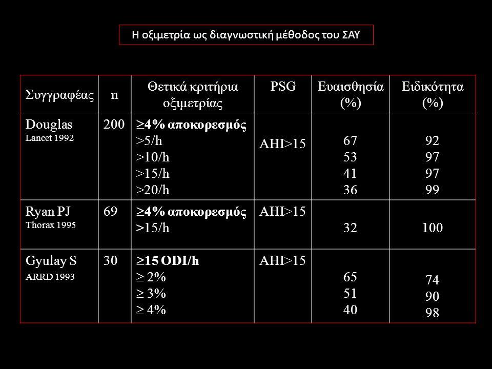 Θετικά κριτήρια οξιμετρίας PSG Ευαισθησία (%) Ειδικότητα (%)