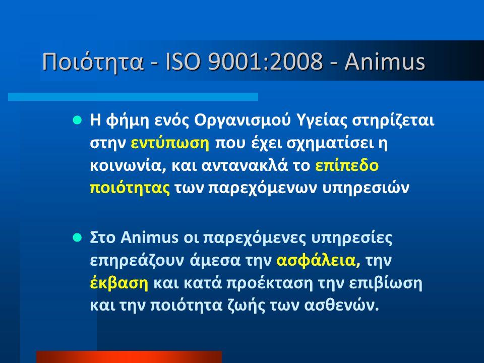 Ποιότητα - ISO 9001:2008 - Animus
