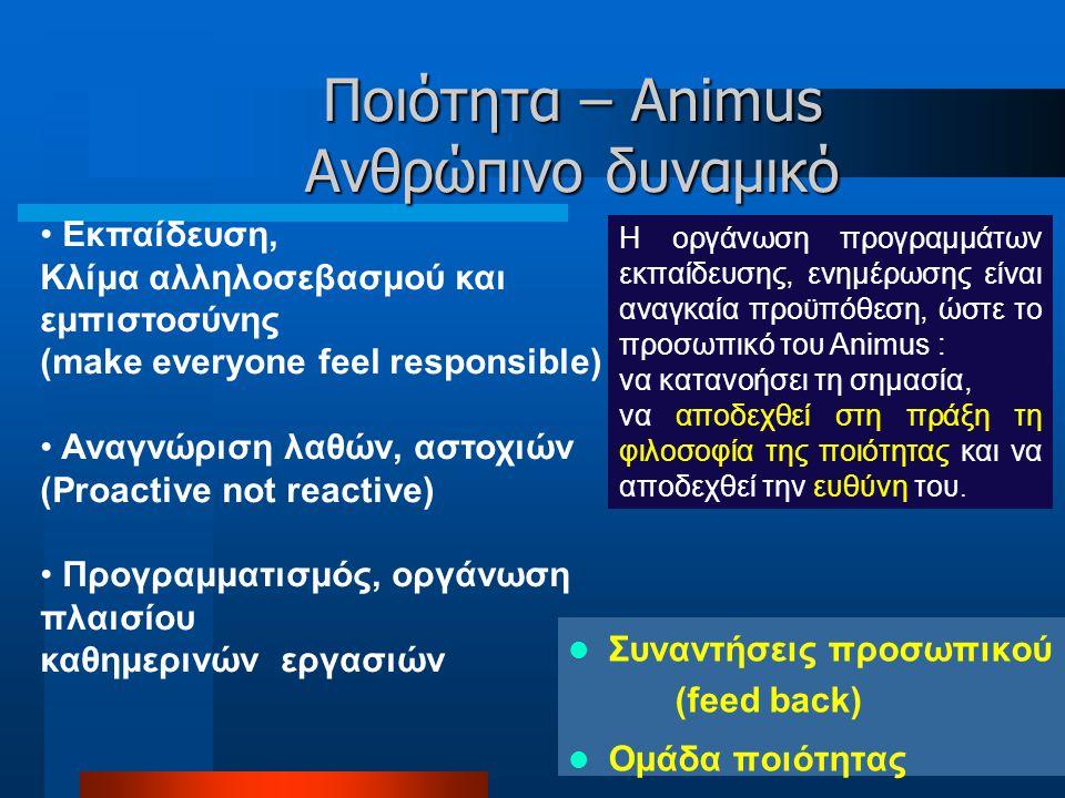 Ποιότητα – Animus Ανθρώπινο δυναμικό
