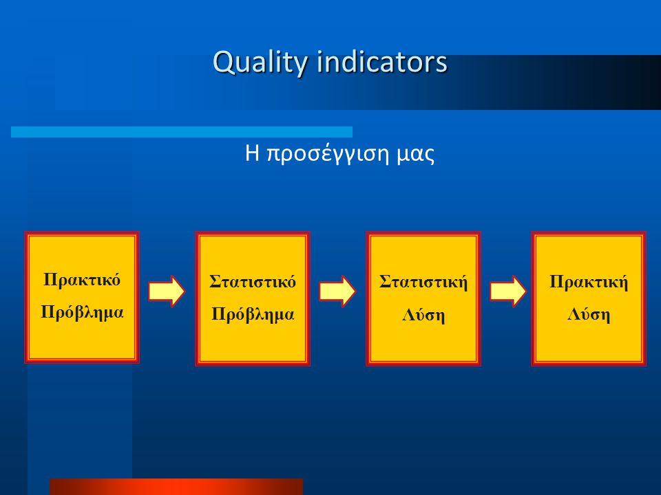 Quality indicators Η προσέγγιση μας Πρακτικό Πρόβλημα Στατιστικό