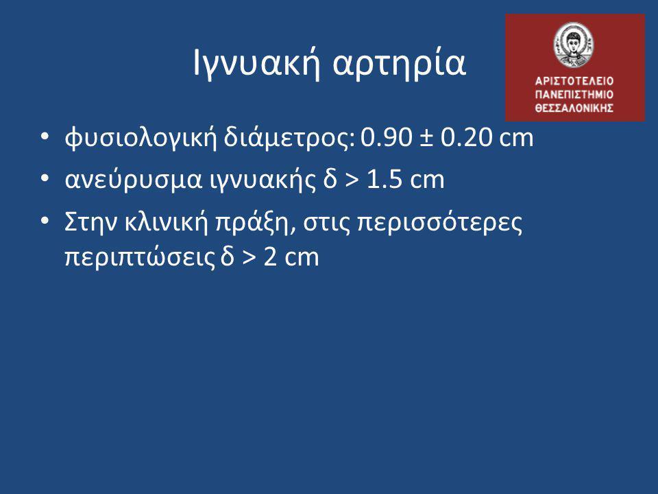 Ιγνυακή αρτηρία φυσιολογική διάμετρος: 0.90 ± 0.20 cm