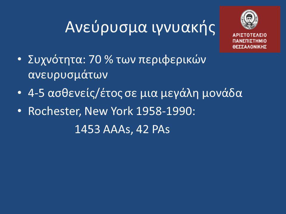 Ανεύρυσμα ιγνυακής Συχνότητα: 70 % των περιφερικών ανευρυσμάτων