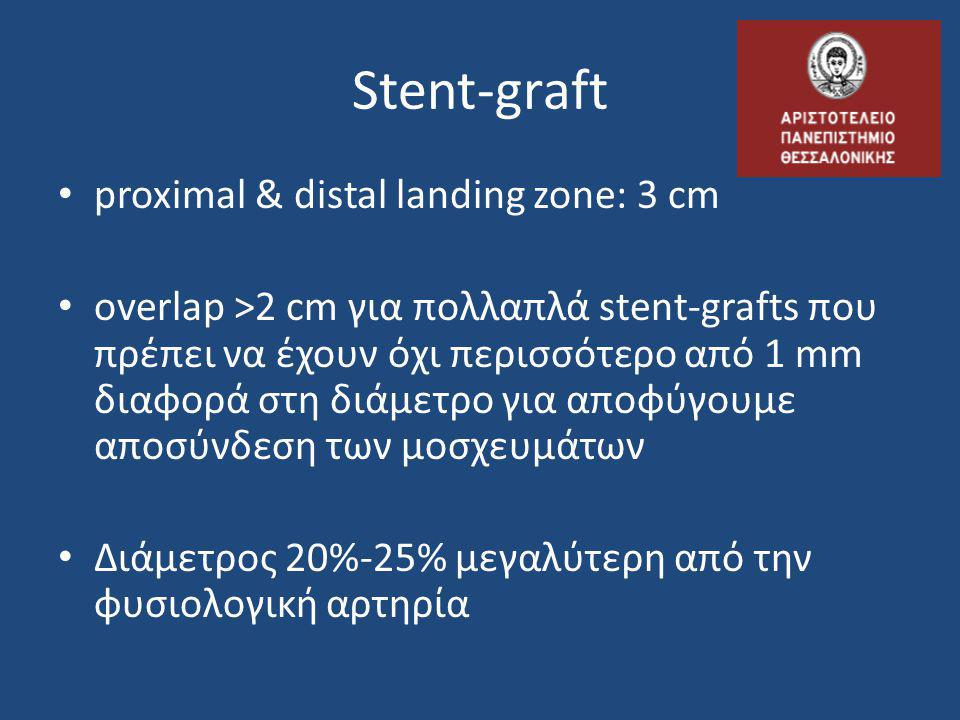 Stent-graft proximal & distal landing zone: 3 cm