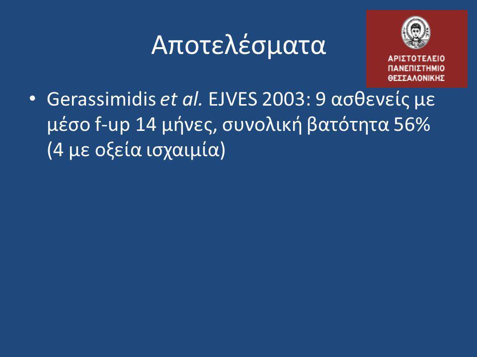 Αποτελέσματα Gerassimidis et al.
