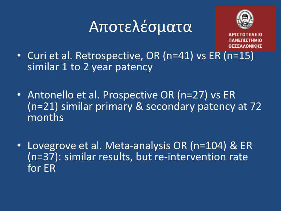 Αποτελέσματα Curi et al. Retrospective, OR (n=41) vs ER (n=15) similar 1 to 2 year patency.